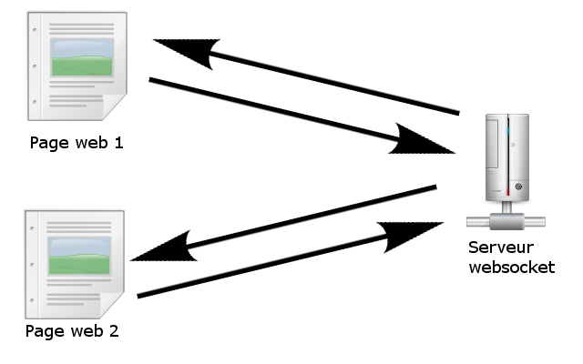 websocket_schema